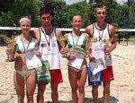 Наші вихованці - чемпіони України!